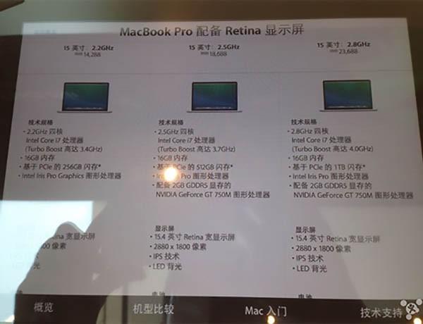 MacBook Pro 15, leak specifiche