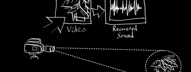 Ricostruzione audio da oggetti