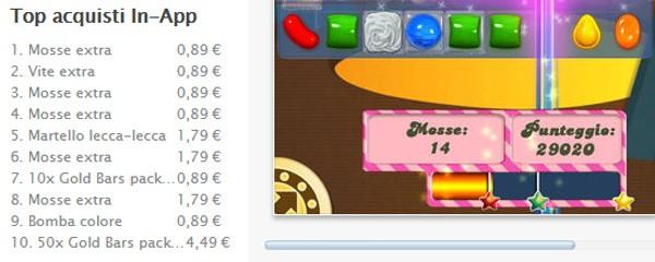 La scheda con il prezzo degli acquisti in-app visualizzata su App Store