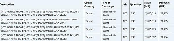 Il documento su Zauba che mostra HTC One E8 EYE in arrivo