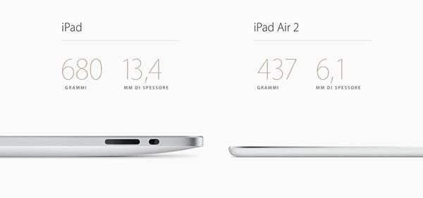 iPad Air 2, spessore