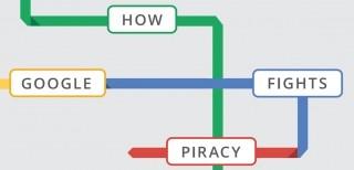 Google, lotta alla pirateria