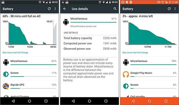 La schermata che mostra un anomalo consumo della batteria in Android 5.0 Lollipop