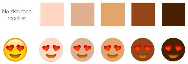 Emoji secondo Unicode 8.0