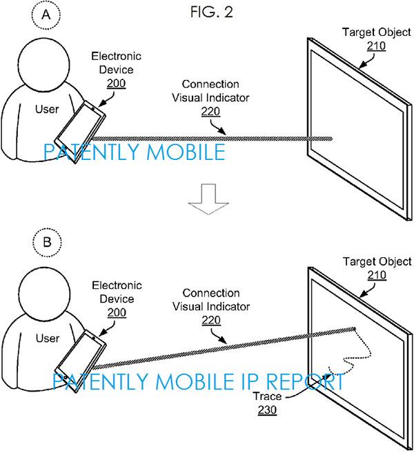 Il brevetto di Google per il trasferimento dati tramite tecnologia laser