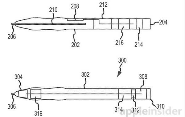 Penna smart, il brevetto Apple