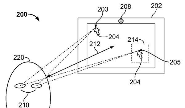 Eye-tracking secondo Apple