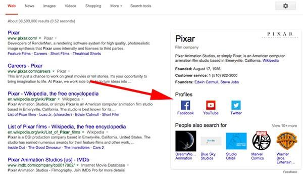 I profili social delle aziende nelle SERP di Google
