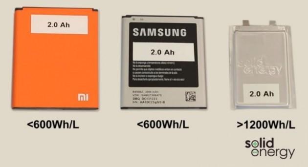 Confronto batterie