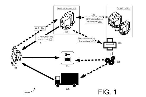 Brevetto Amazon su consegne con furgoni dotati di stampa 3D
