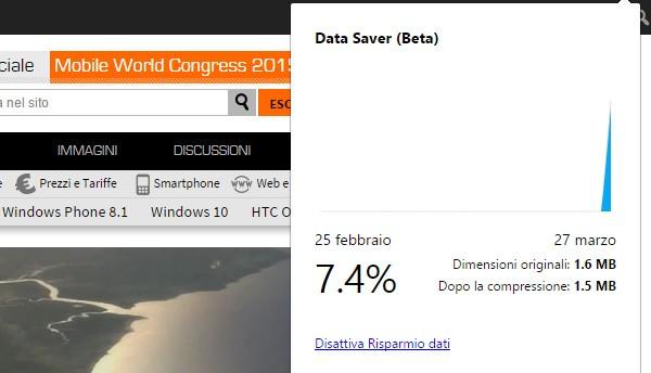 L'estensione Data Saver ha fatto il suo debutto anche sulla versione desktop di Chrome