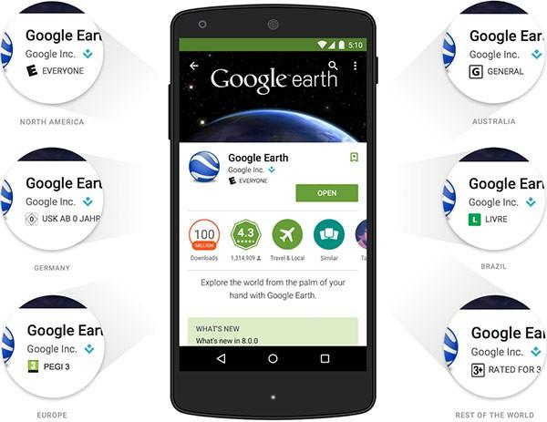 Le novità introdotte da Play Store per quanto riguarda il rating delle applicazioni e dei contenuti in download