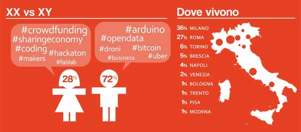 slide-tweet-startup1