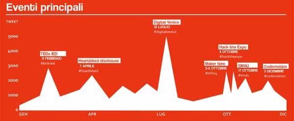 slide-tweet-startup2