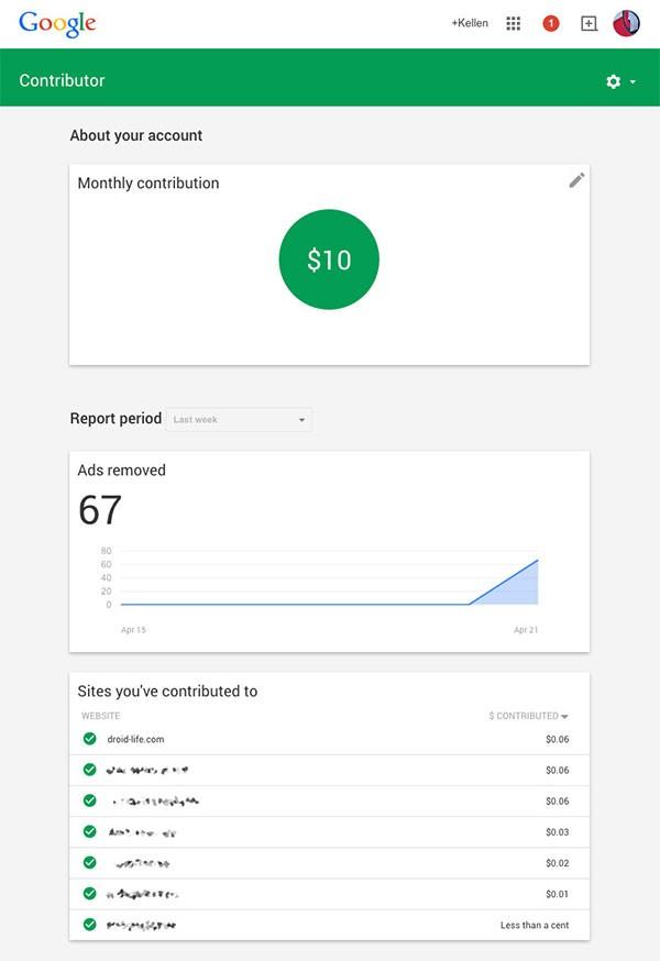 L'interfaccia della dashboard di Google Contributor
