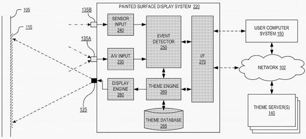Un'immagine contenuta nella documentazione del brevetto di Google