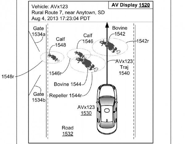 Un brevetto per la self-driving car di Google mostra come l'automobile a guida autonoma sarà in grado di identificare ed evitare ostacoli lungo la carreggiata, anche gli animali in movimento