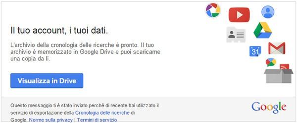 L'email per il download della cronologia ricerche da Google