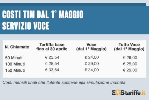 Sostariffe.it, costi servizio voce Telecom Italia