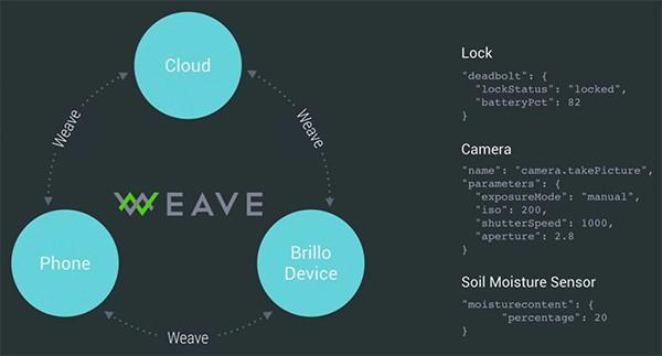 Weave è il linguaggio cross-platform su cui si basa il progetto Brillo