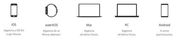 Apple Music, dispositivi
