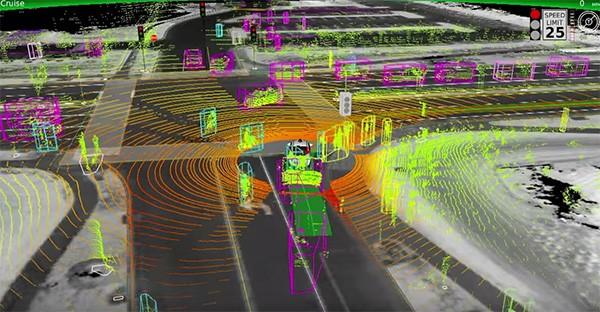 Come la vettura di Google a guida autonoma interpreta un incrocio stradale in cui ci sono altri mezzi e pedoni