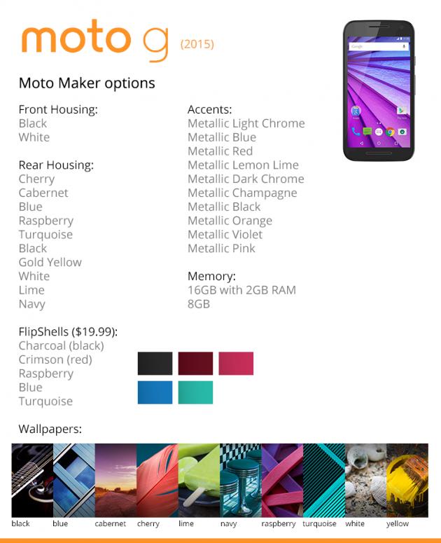 Moto Maker per Moto G (2015)