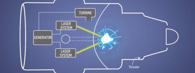 Motore Boeing a fissione-fusione