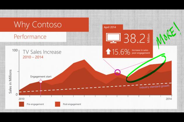 Office Mobile  per Windows 10 (3)