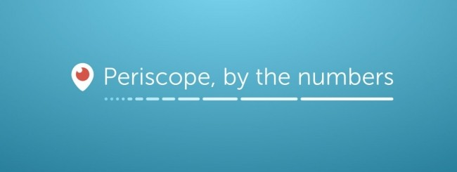 Periscope by the numbers