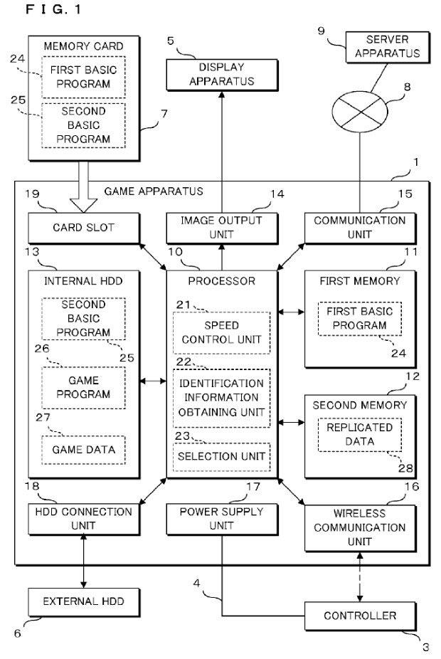 Lo schema contenuto nel brevetto Nintendo depositato presso l'USPTO