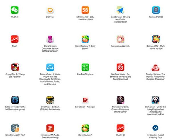 App Store, XcodeGhost