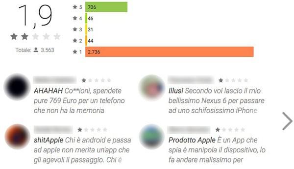 Recensioni Passa a iOS