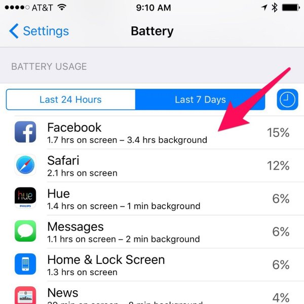 Facebook iOS battery usage