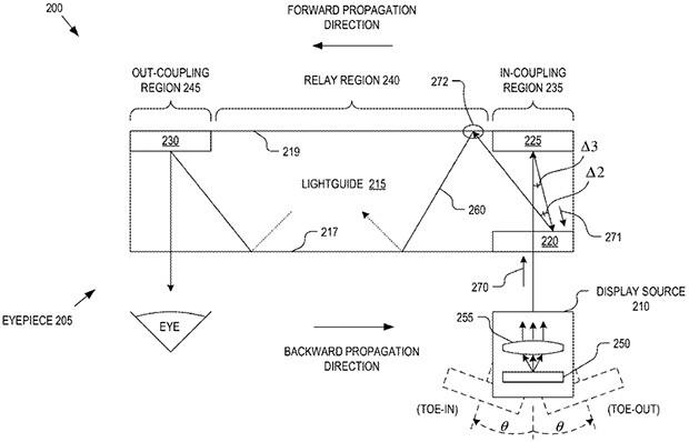 Lo schema incluso nella documentazione del brevetto depositato da Google