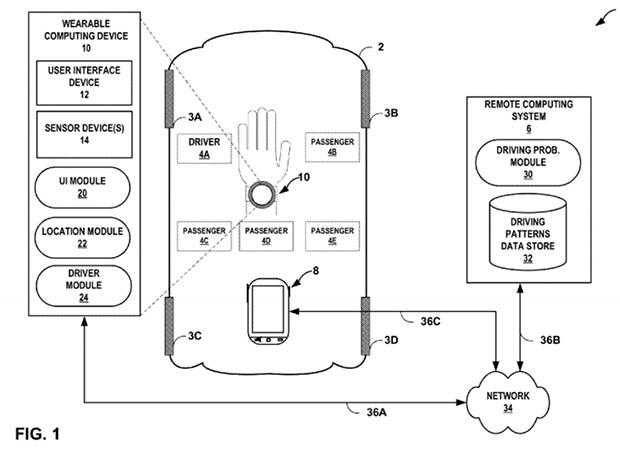 Uno degli schemi contenuti nella documentazione del brevetto depositato da Google
