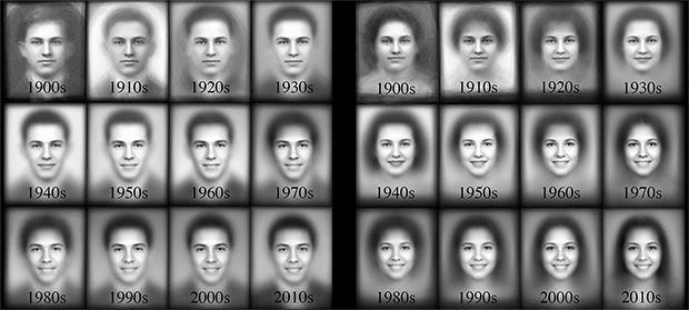 Gli annuari scolastici USA, dal 1900 al 2010