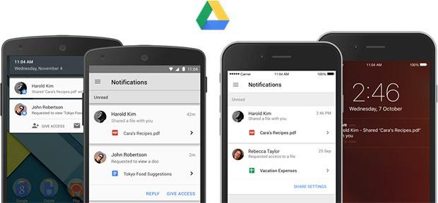 Le notifiche di Google Drive a proposito delle condivisioni dei file