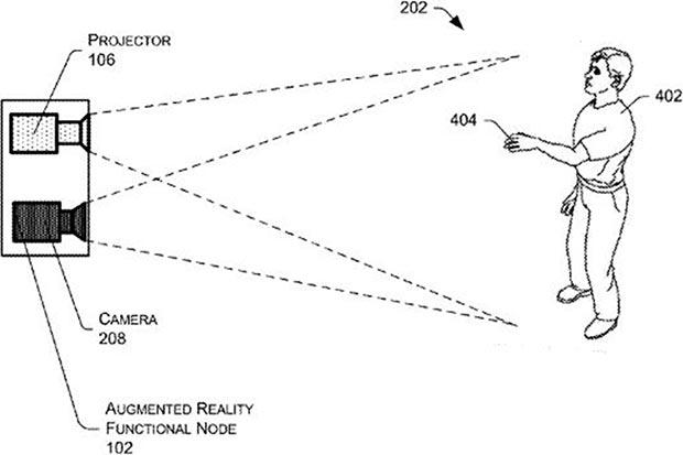 """Il brevetto """"Object tracking in a 3-dimensional environment"""" di Amazon"""