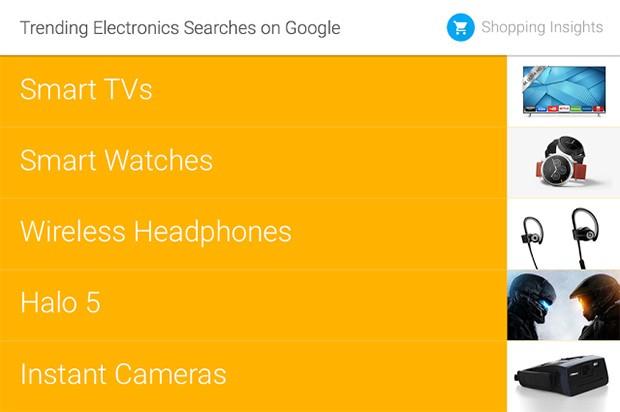 Le smart TV superano smartwatch e cuffie wireless nell'ambito dell'elettronica