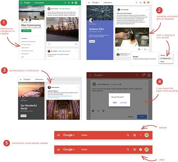 Le novità introdotte dal social network Google+