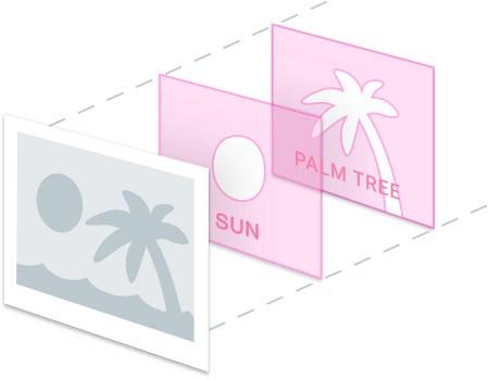 La tecnologia è in grado di identificare i singoli elementi che compongono un'immagine