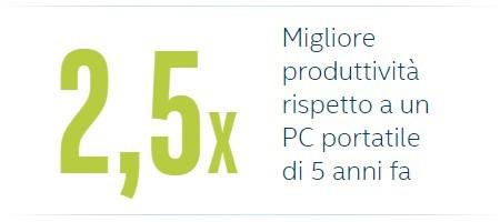 Intel Skylake: maggiore produttività