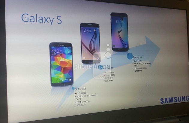 Samsung Galaxy S7 slide