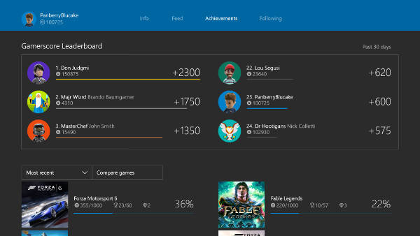 Xbox One, nuovo Gamerscore