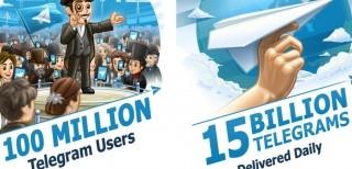 Telegram - 100 milioni