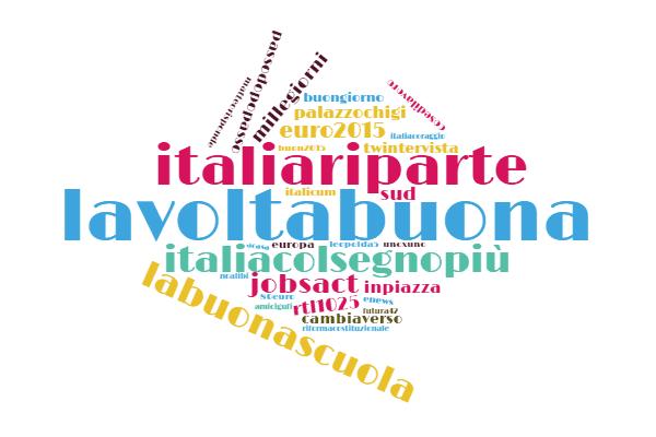 #ventiquattro: gli hashtag più utilizzati da Matteo Renzi