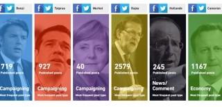 social politici