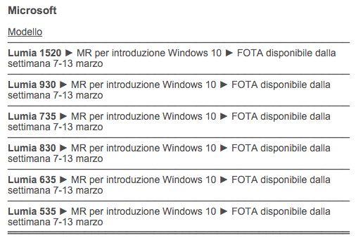 Vodafone Italia: Windows 10 Mobile il 7 marzo