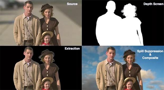 Le differenti porzioni dell'immagine che è possibile separare nei fotogrammi registrati da Lytro Cinema